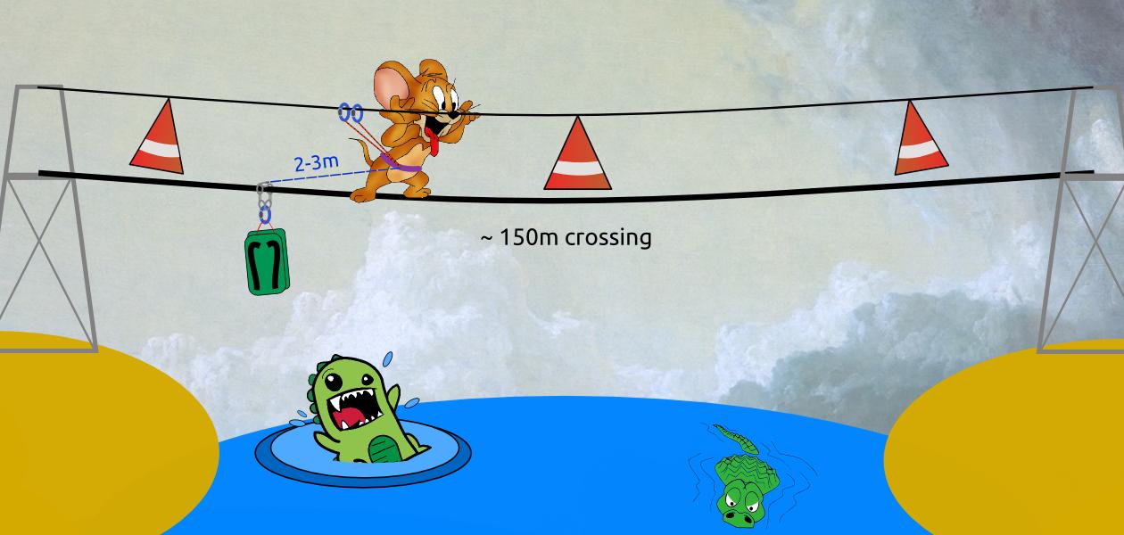 Tantalus Cable Crossing Diagram.